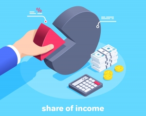 shareofincome